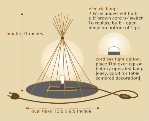 Tipi lamp diagram