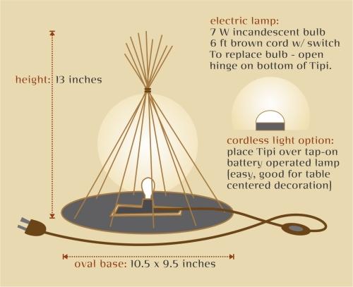 Tipi lamp diagram